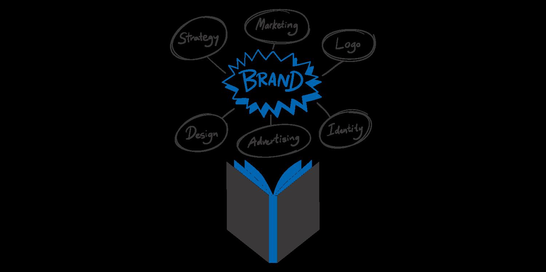 Logo y Manual